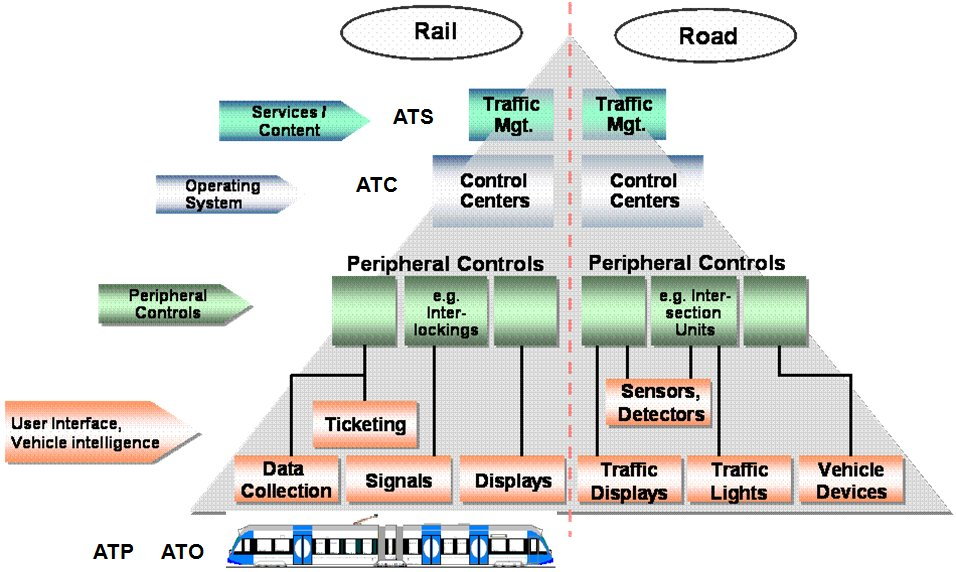 research papers intelligent transportation system Trb's transportation research record: journal of the transportation research board, no 2621 consists of 10 papers that explore intelligent transportation systems.