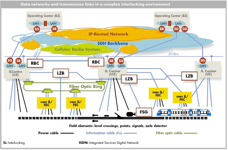 Signaling (telecommunications) - , the free encyclopedia
